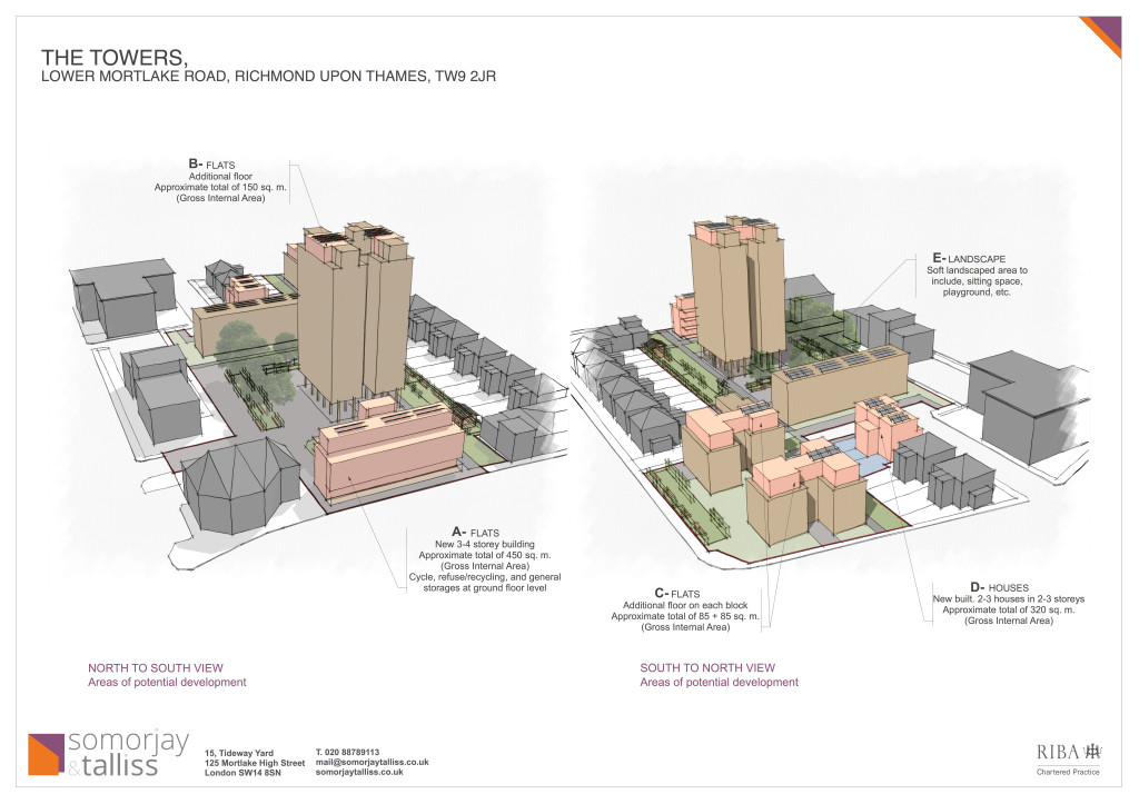 THE TOWERS development sites